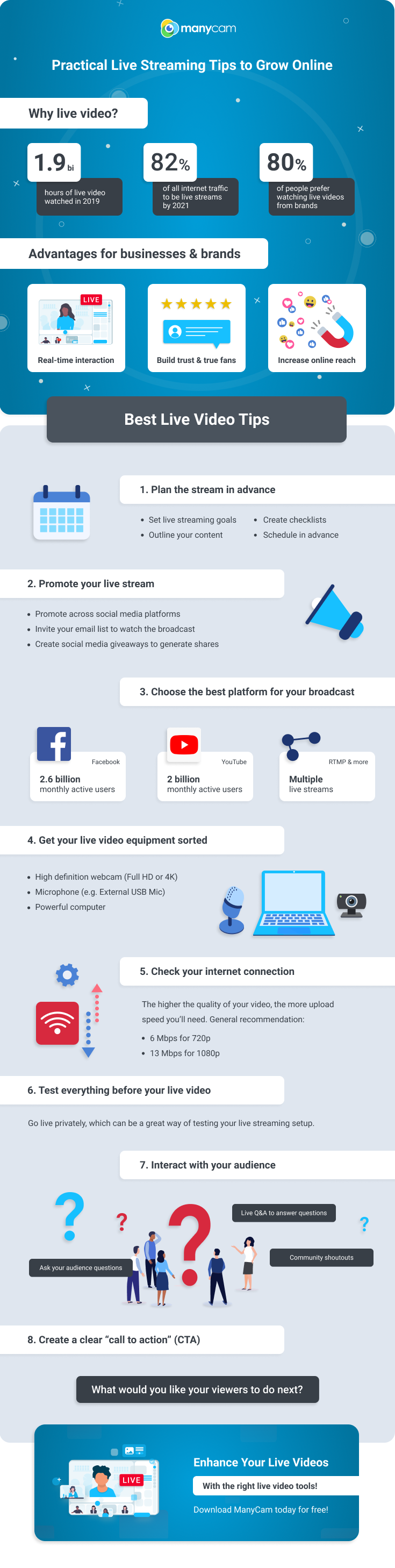 Infographic Best Live Streaming Tips, why live video is important, the advantages of using live videos, and 8 tips to help you stream successfully.